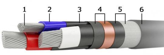 Кабель силовой алюминиевый АВВГ-6