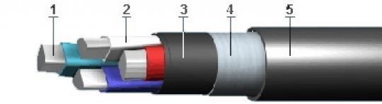 Кабель силовой алюминиевый АВВГ-ХЛ-1