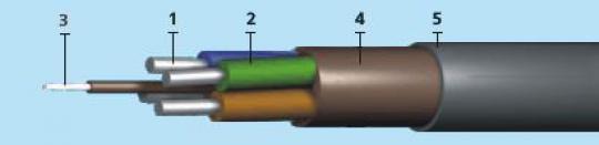 Кабель силовой алюминиевый АВВГЗ-1