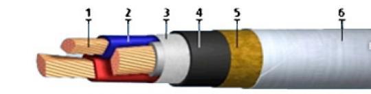 Силовой кабель ВВБГ-1