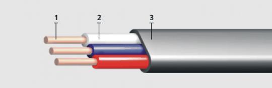 Силовой кабель ВВГНГ-П-1