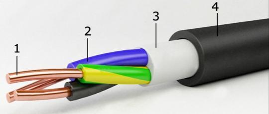 Силовой кабель NUM-J